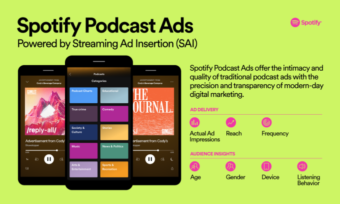 spotify podcast ads